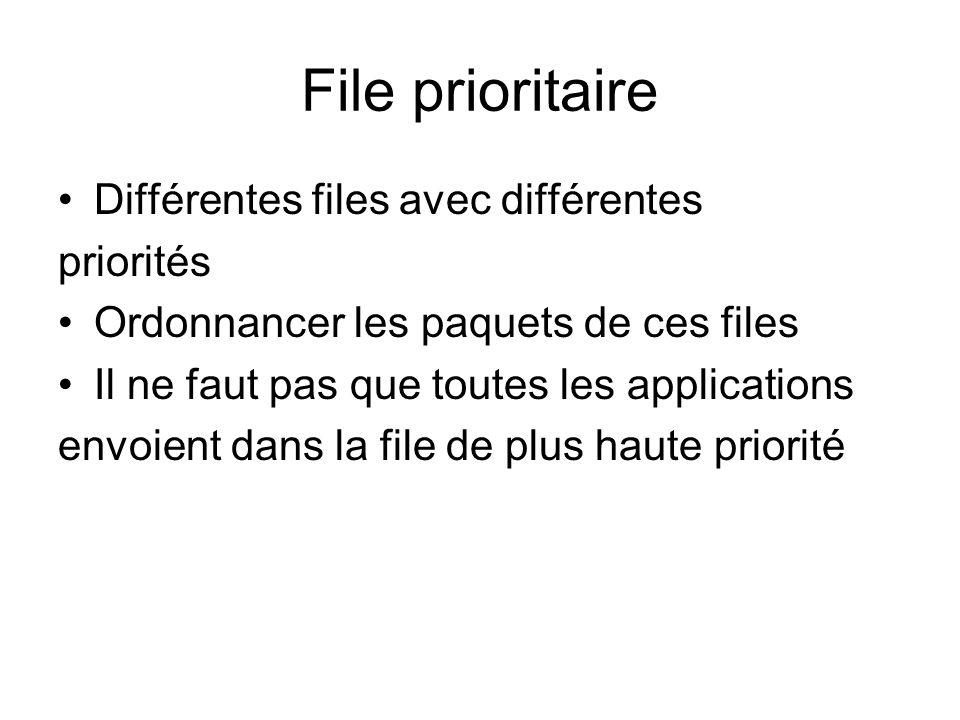 File prioritaire Différentes files avec différentes priorités Ordonnancer les paquets de ces files Il ne faut pas que toutes les applications envoient