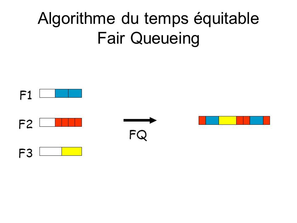 Algorithme du temps équitable Fair Queueing
