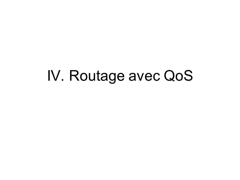 IV. Routage avec QoS