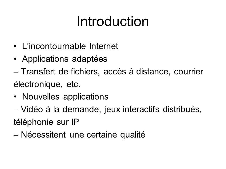 Introduction Lincontournable Internet Applications adaptées – Transfert de fichiers, accès à distance, courrier électronique, etc. Nouvelles applicati