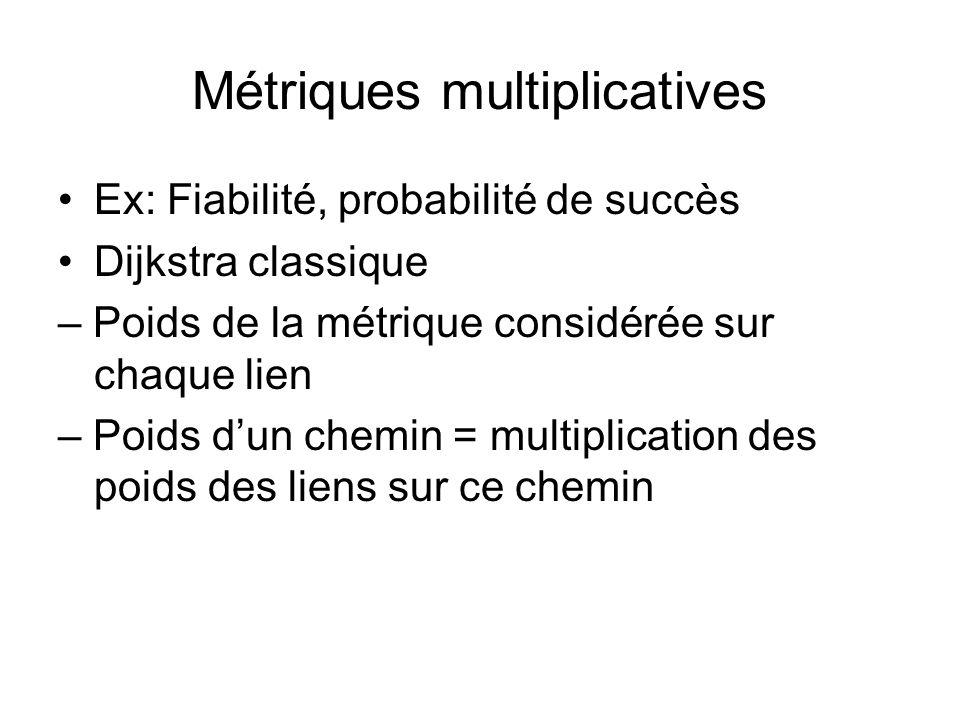 Métriques multiplicatives Ex: Fiabilité, probabilité de succès Dijkstra classique – Poids de la métrique considérée sur chaque lien – Poids dun chemin