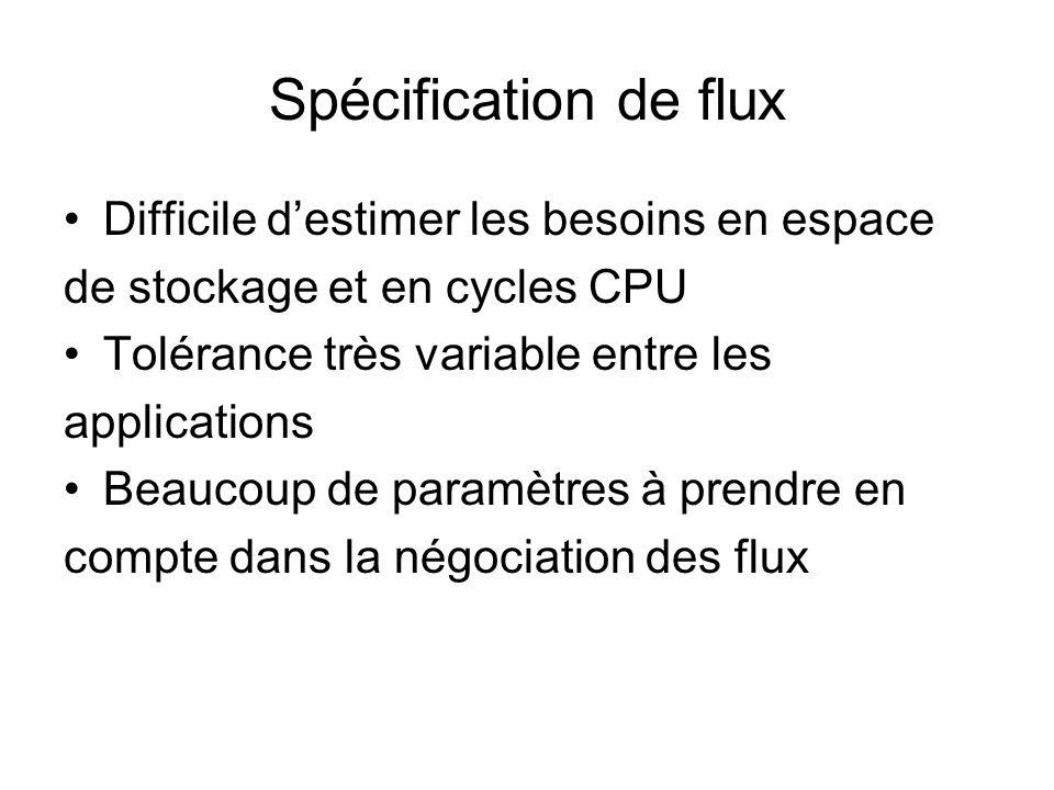 Spécification de flux Difficile destimer les besoins en espace de stockage et en cycles CPU Tolérance très variable entre les applications Beaucoup de