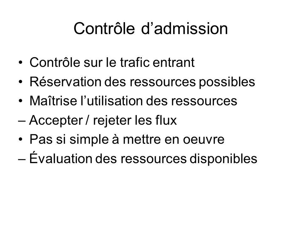 Contrôle dadmission Contrôle sur le trafic entrant Réservation des ressources possibles Maîtrise lutilisation des ressources – Accepter / rejeter les