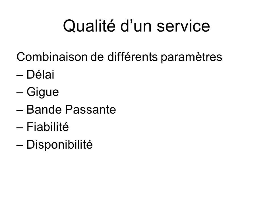 Qualité dun service Combinaison de différents paramètres – Délai – Gigue – Bande Passante – Fiabilité – Disponibilité