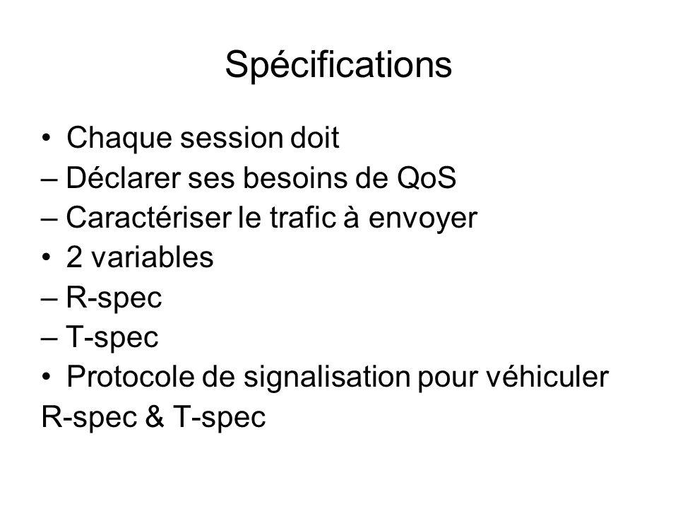 Spécifications Chaque session doit – Déclarer ses besoins de QoS – Caractériser le trafic à envoyer 2 variables – R-spec – T-spec Protocole de signali