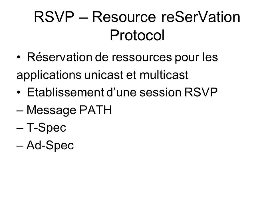 RSVP – Resource reSerVation Protocol Réservation de ressources pour les applications unicast et multicast Etablissement dune session RSVP – Message PA