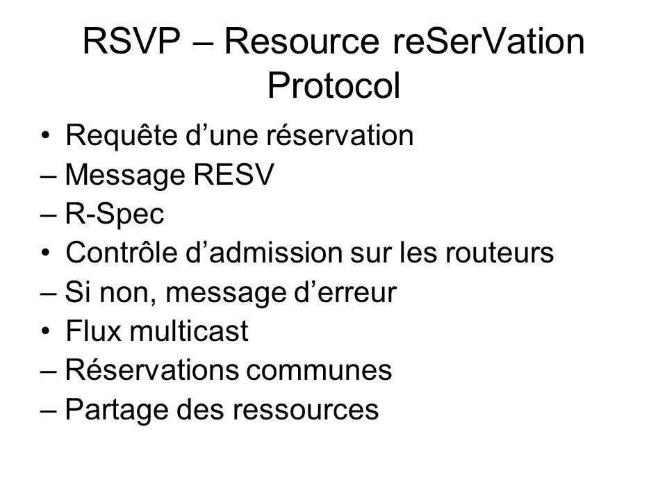 RSVP – Resource reSerVation Protocol Requête dune réservation – Message RESV – R-Spec Contrôle dadmission sur les routeurs – Si non, message derreur F