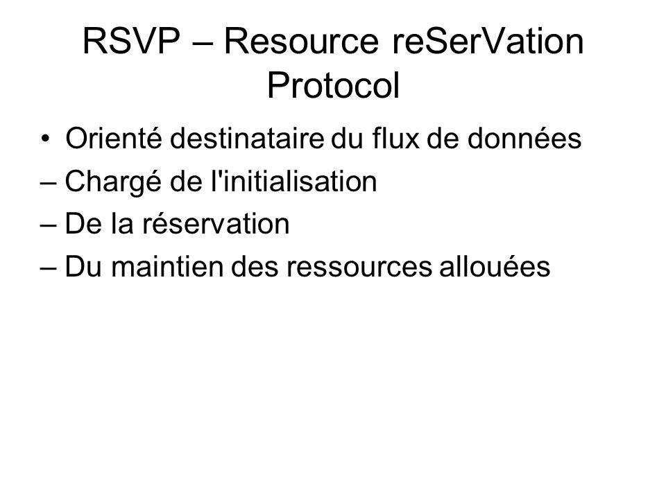 RSVP – Resource reSerVation Protocol Orienté destinataire du flux de données – Chargé de l'initialisation – De la réservation – Du maintien des ressou