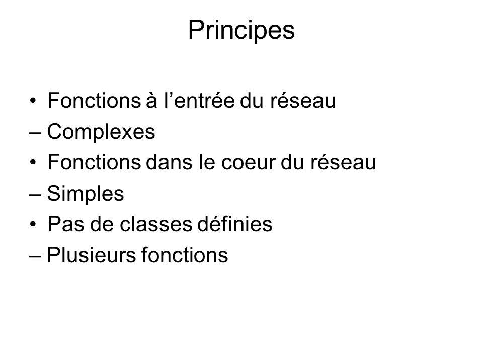 Principes Fonctions à lentrée du réseau – Complexes Fonctions dans le coeur du réseau – Simples Pas de classes définies – Plusieurs fonctions