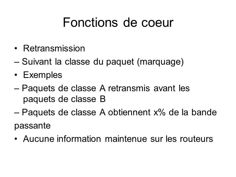Fonctions de coeur Retransmission – Suivant la classe du paquet (marquage) Exemples – Paquets de classe A retransmis avant les paquets de classe B – P