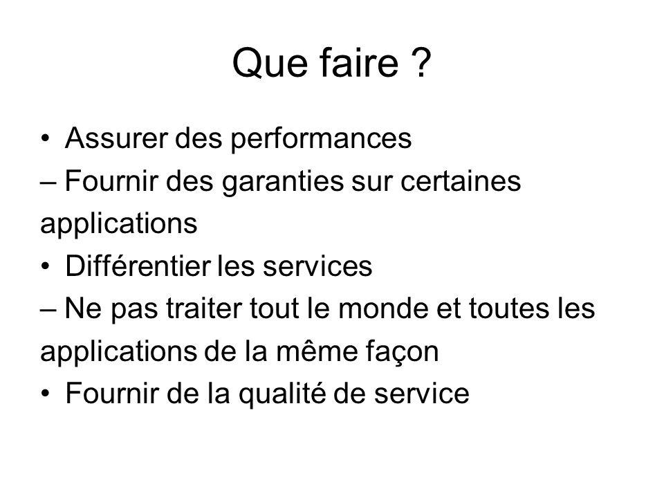 Que faire ? Assurer des performances – Fournir des garanties sur certaines applications Différentier les services – Ne pas traiter tout le monde et to