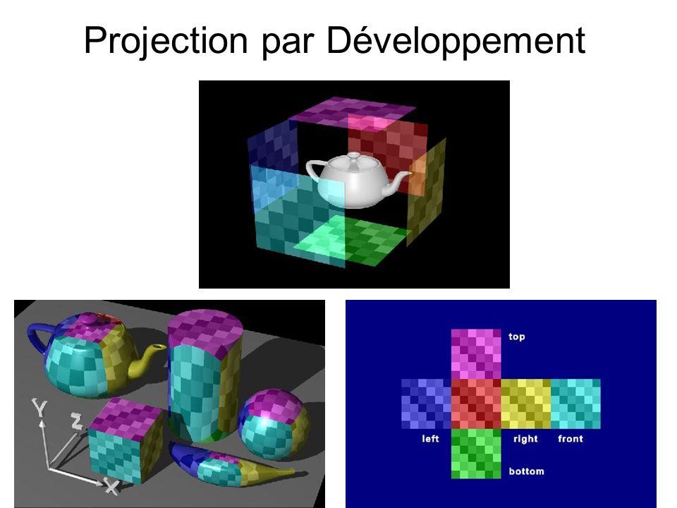 Projection par Développement