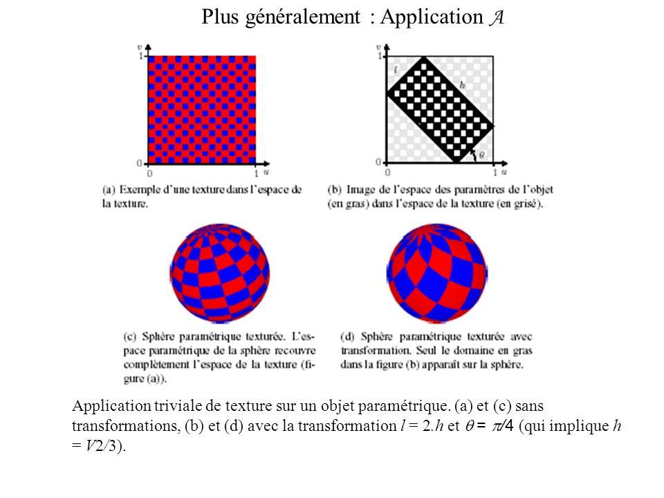 Application triviale de texture sur un objet paramétrique. (a) et (c) sans transformations, (b) et (d) avec la transformation l = 2.h et = /4 (qui imp