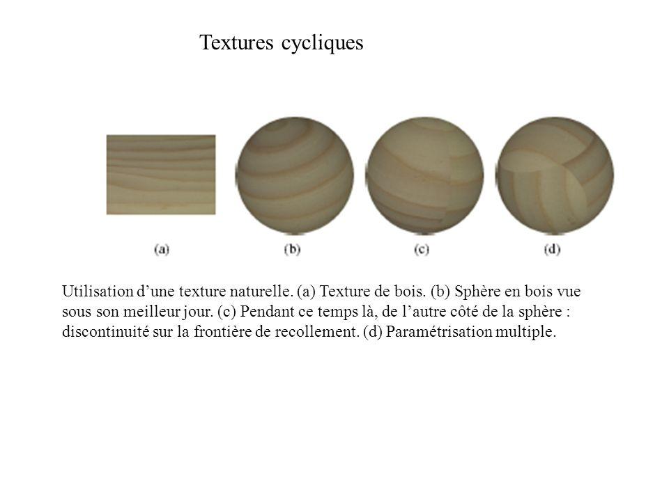 Utilisation dune texture naturelle. (a) Texture de bois. (b) Sphère en bois vue sous son meilleur jour. (c) Pendant ce temps là, de lautre côté de la