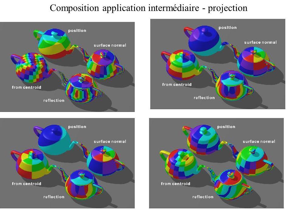 Composition application intermédiaire - projection