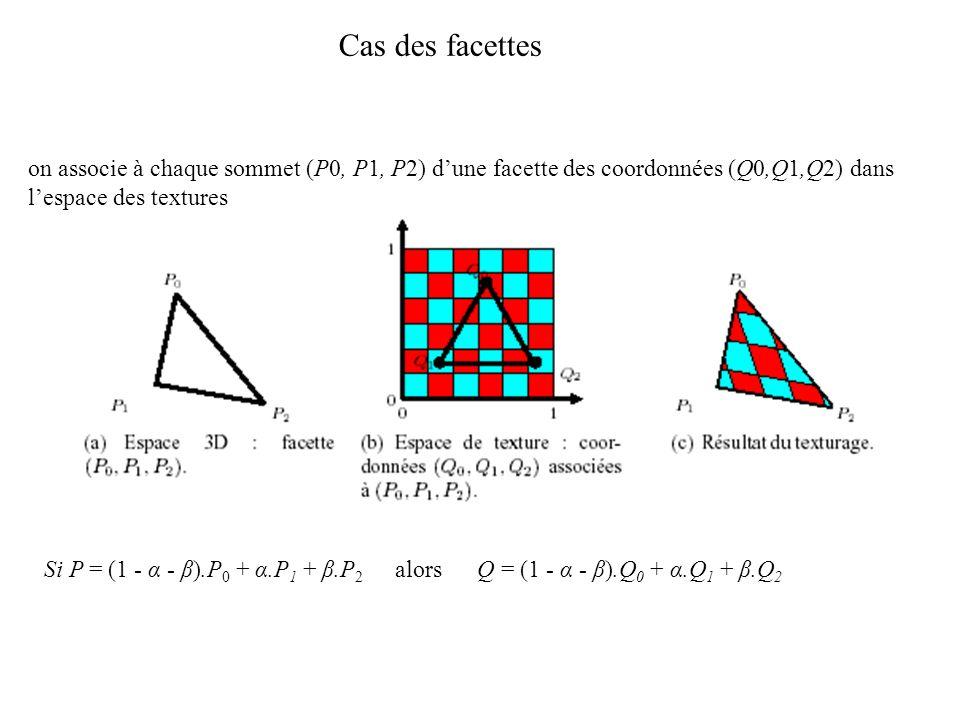 Si P = (1 - α - β).P 0 + α.P 1 + β.P 2 alors Q = (1 - α - β).Q 0 + α.Q 1 + β.Q 2 Cas des facettes on associe à chaque sommet (P0, P1, P2) dune facette