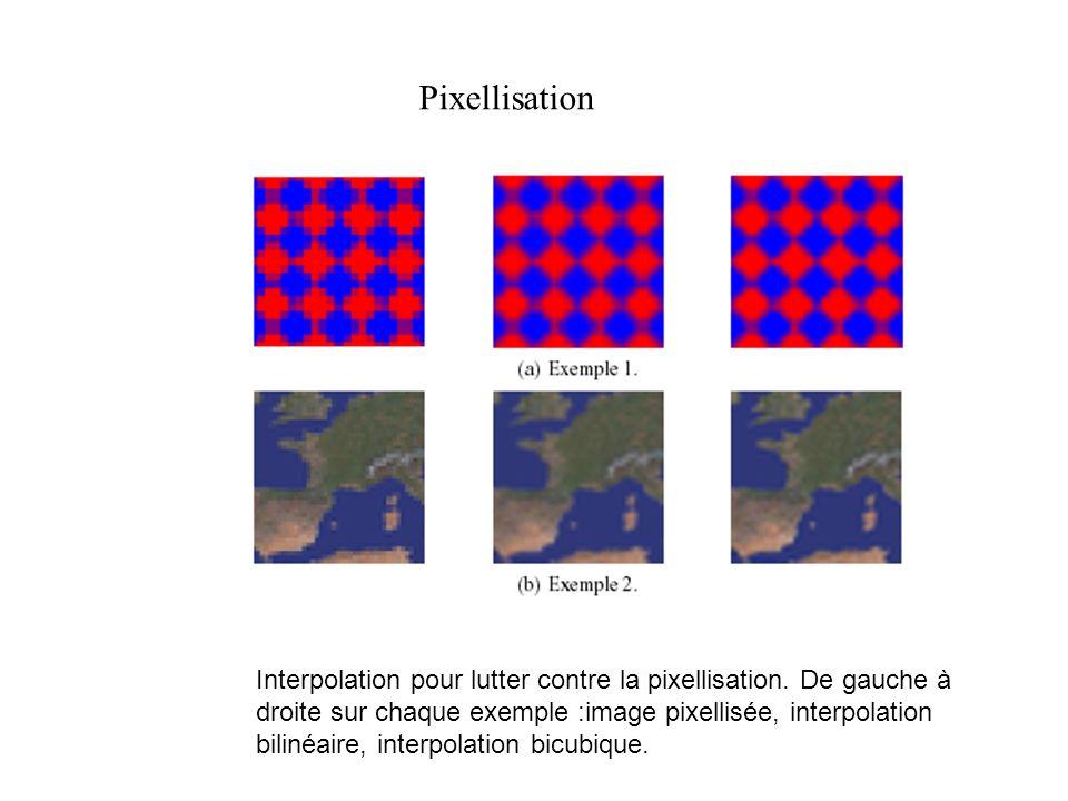 Pixellisation Interpolation pour lutter contre la pixellisation. De gauche à droite sur chaque exemple :image pixellisée, interpolation bilinéaire, in
