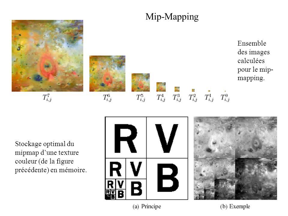 Ensemble des images calculées pour le mip- mapping. Stockage optimal du mipmap dune texture couleur (de la figure précédente) en mémoire. Mip-Mapping