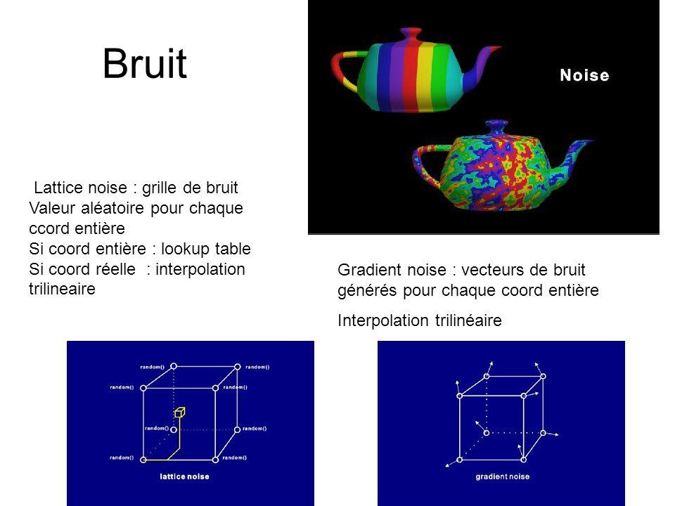Bruit Lattice noise : grille de bruit Valeur aléatoire pour chaque ccord entière Si coord entière : lookup table Si coord réelle : interpolation trili