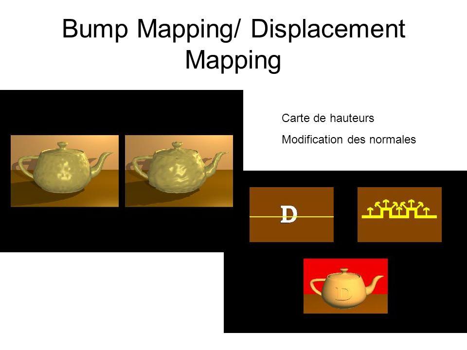 Bump Mapping/ Displacement Mapping Carte de hauteurs Modification des normales