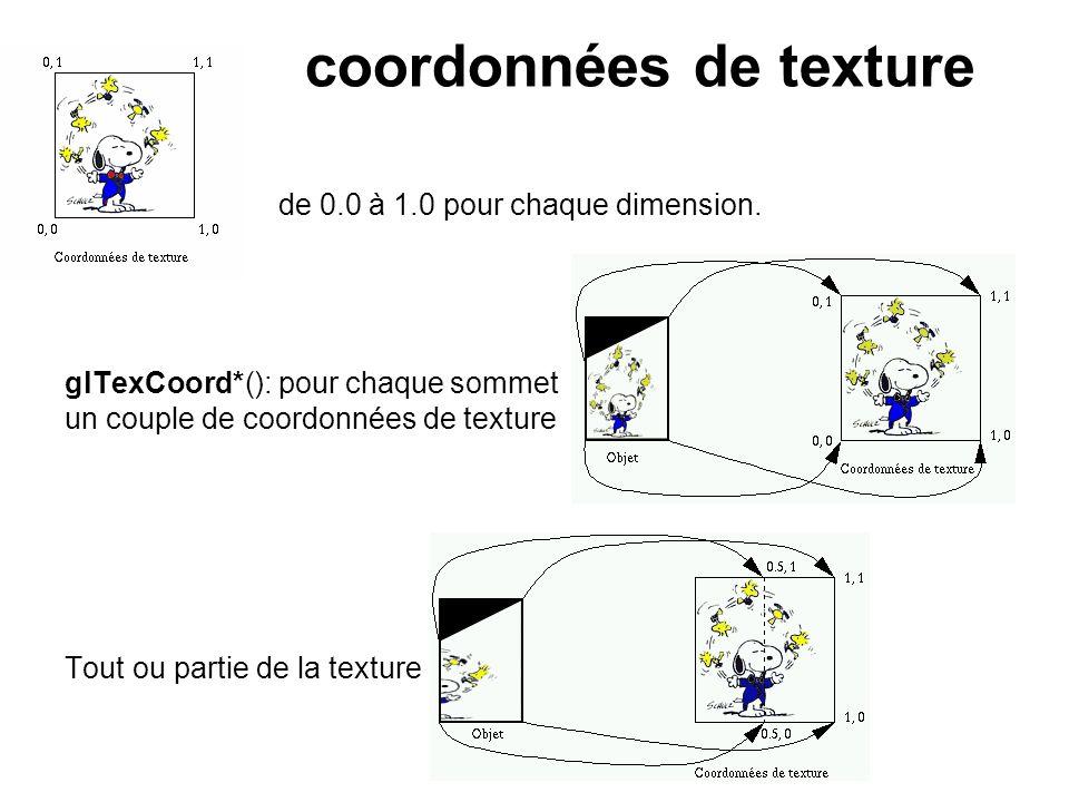 coordonnées de texture de 0.0 à 1.0 pour chaque dimension. glTexCoord*(): pour chaque sommet un couple de coordonnées de texture Tout ou partie de la