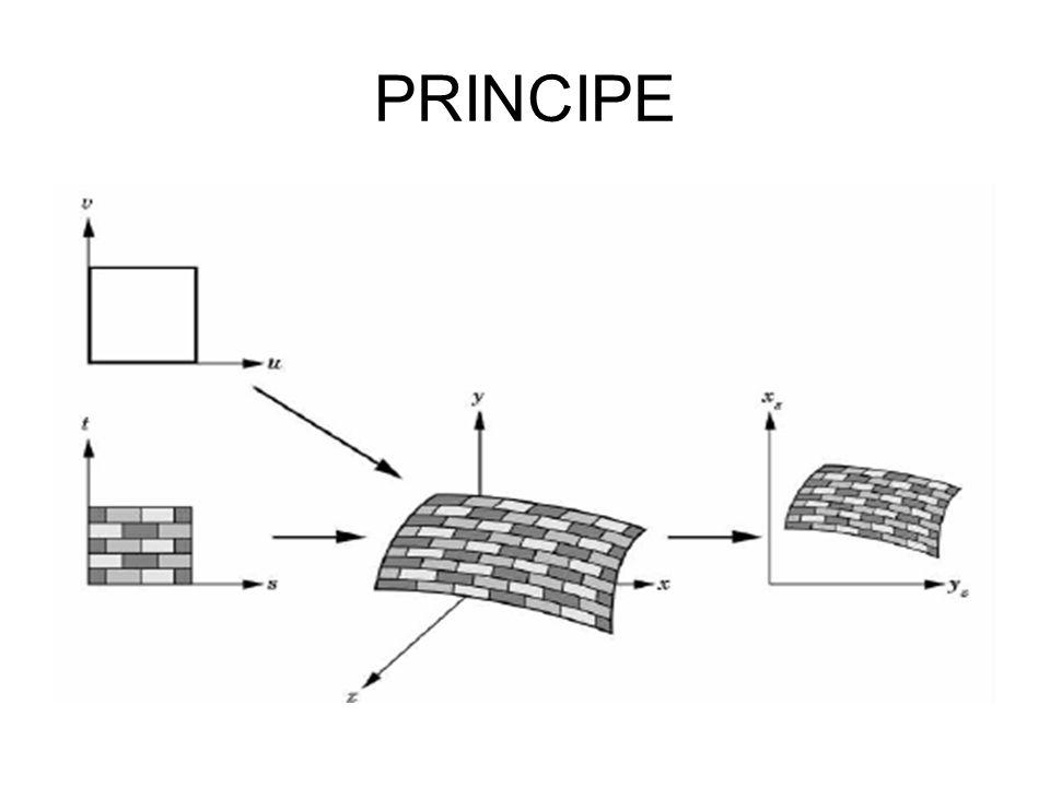 Ensemble des images calculées pour le mip- mapping.