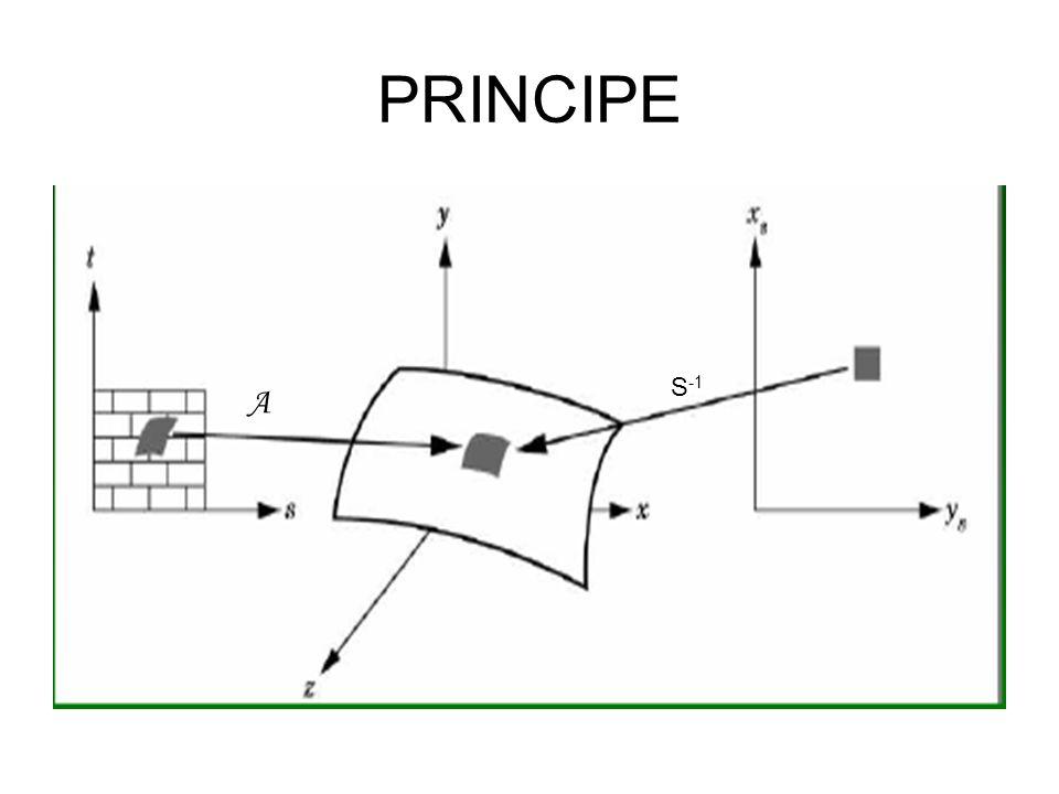 Vecteur réfléchi (environnement mapping) Vecteur normal à la surface (exagère les déformations) Vecteur normal à la surface intermédiaire (atténue les déformations) Centre Surfaces complexes : application intermédiaire