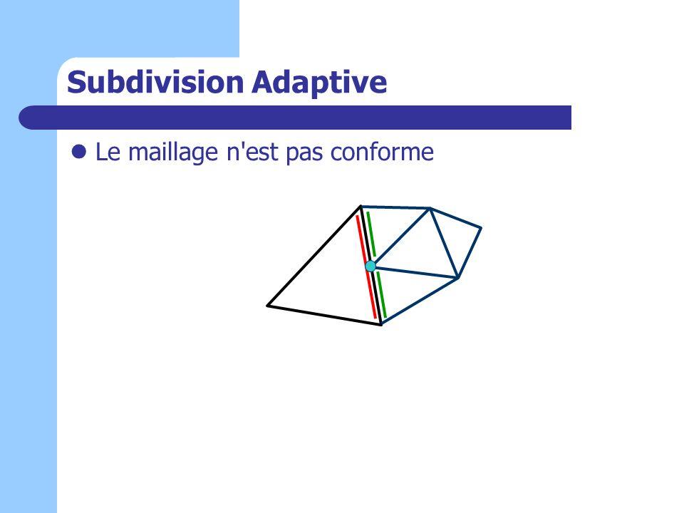 Subdivision Adaptive Le maillage n'est pas conforme