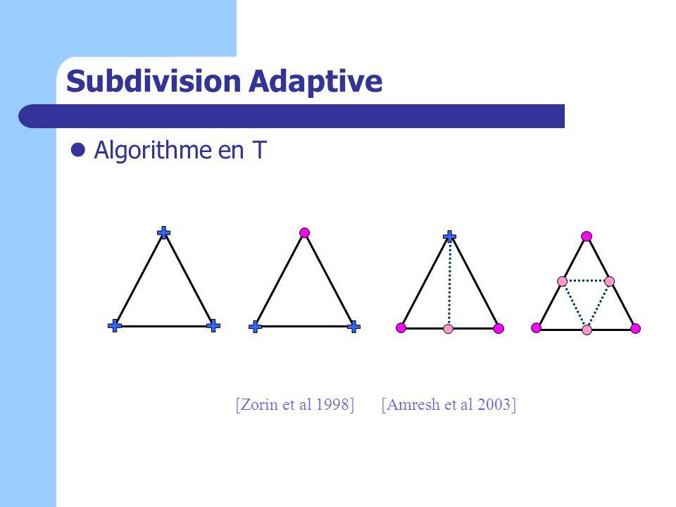 Subdivision Adaptive Algorithme en T [Zorin et al 1998][Amresh et al 2003]