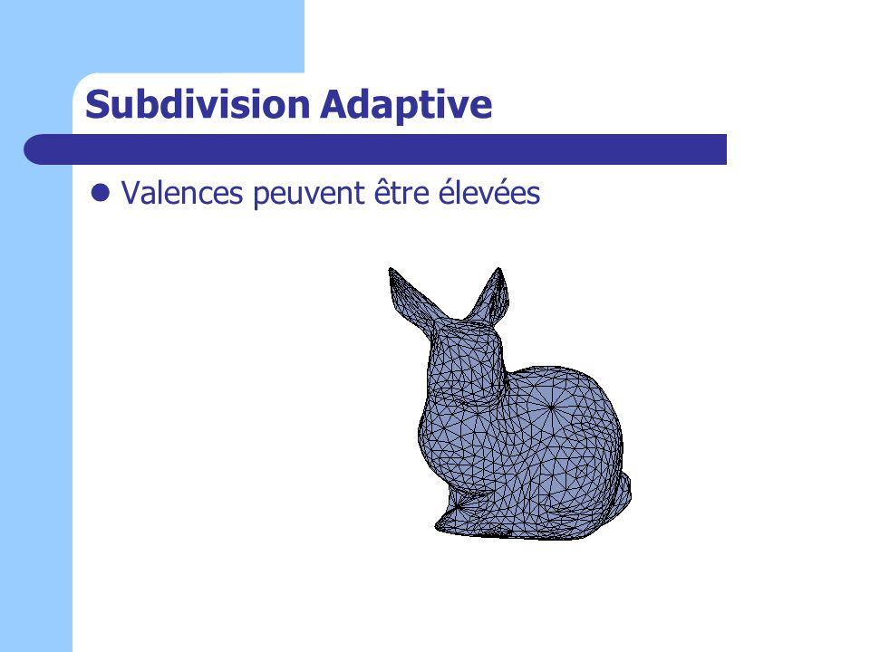 Subdivision Adaptive Valences peuvent être élevées
