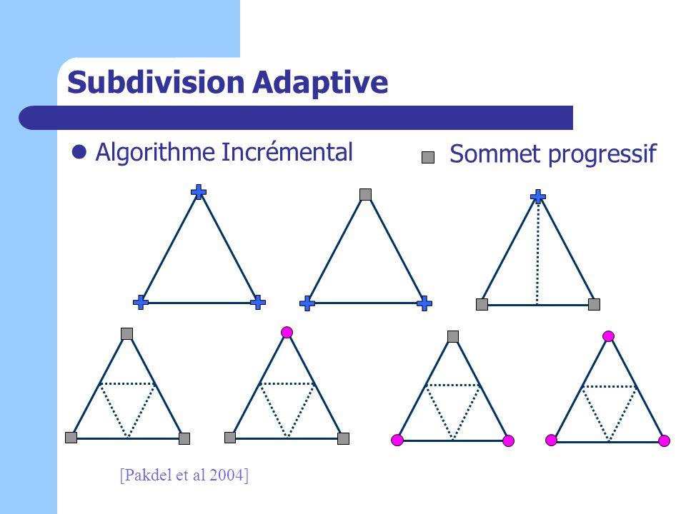 Subdivision Adaptive Algorithme Incrémental [Pakdel et al 2004] Sommet progressif