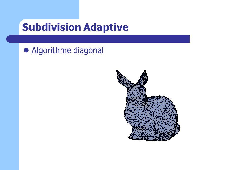 Subdivision Adaptive Algorithme diagonal