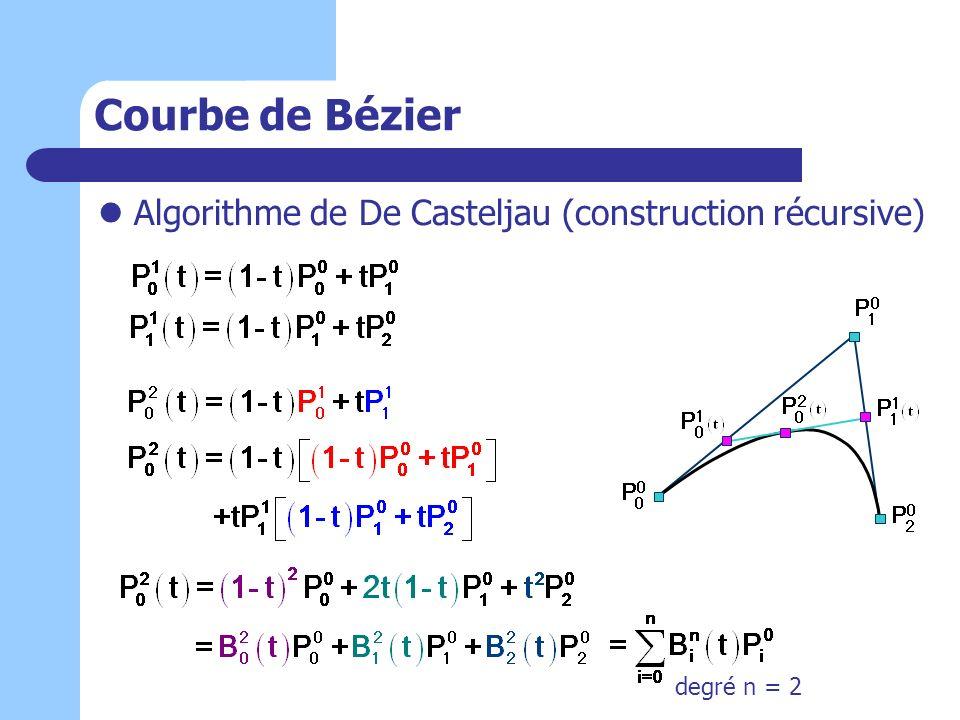 Courbe de Bézier Algorithme de De Casteljau (construction récursive) degré n = 2