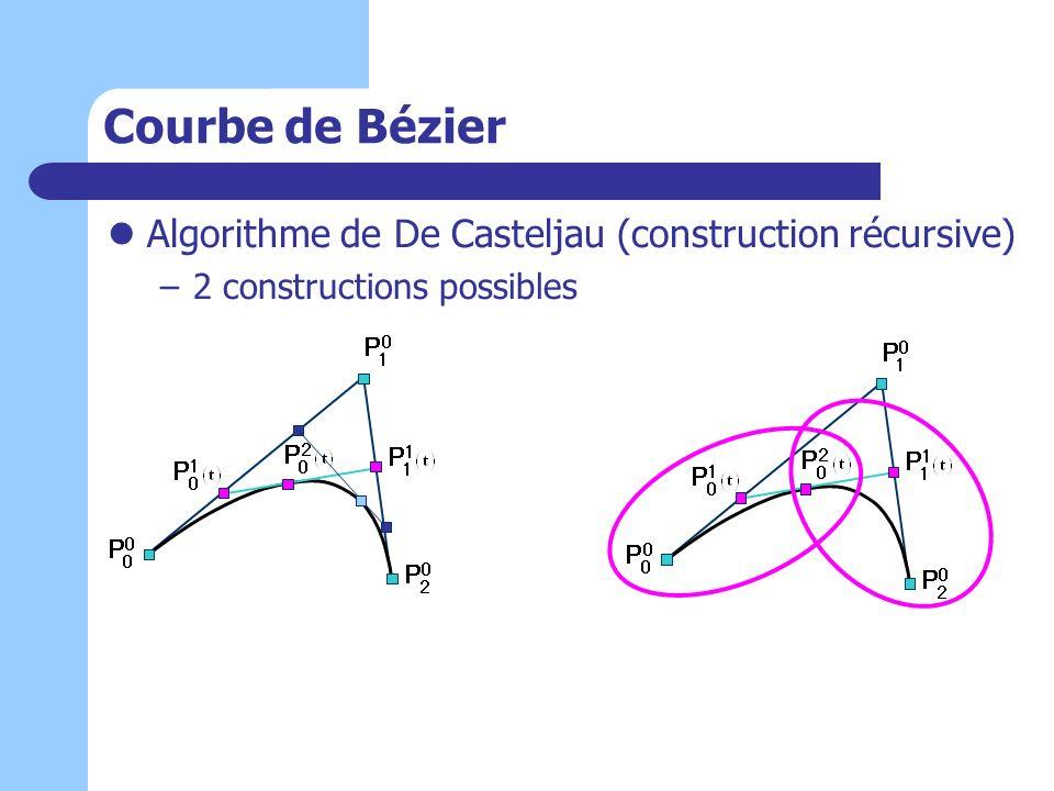 Courbe de Bézier Algorithme de De Casteljau (construction récursive) –2 constructions possibles