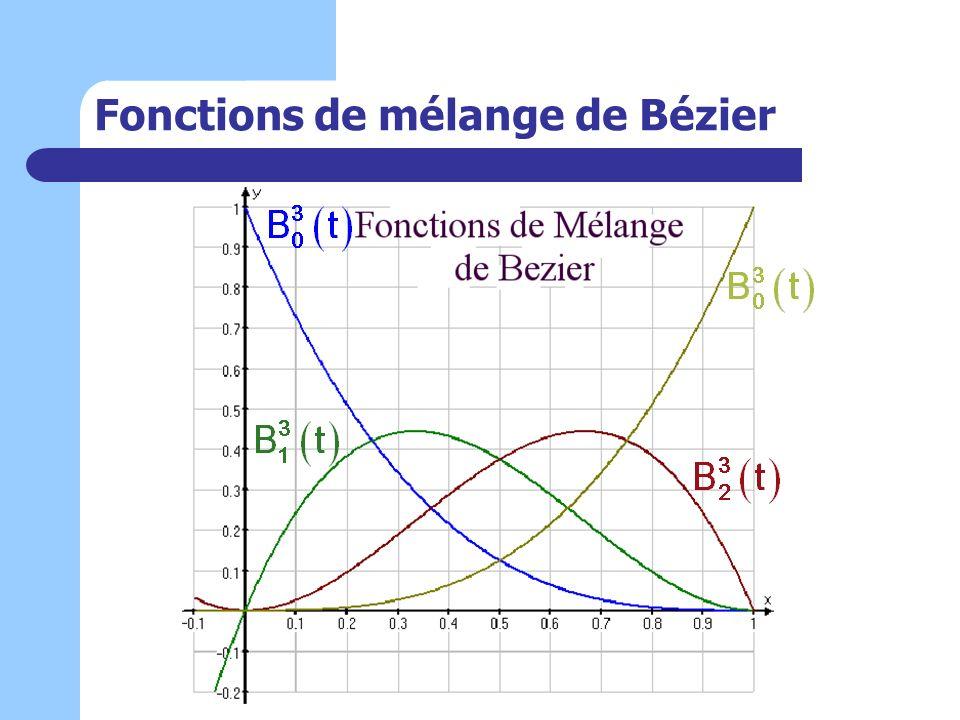 Fonctions de mélange de Bézier