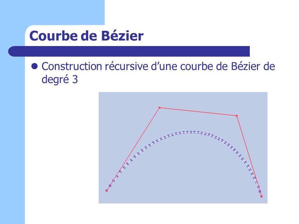 Courbe de Bézier Construction récursive dune courbe de Bézier de degré 3