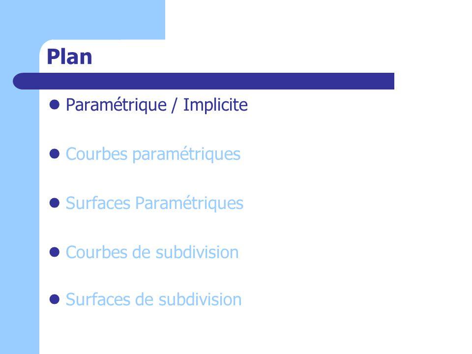 Plan Paramétrique / Implicite Courbes paramétriques Surfaces Paramétriques Courbes de subdivision Surfaces de subdivision
