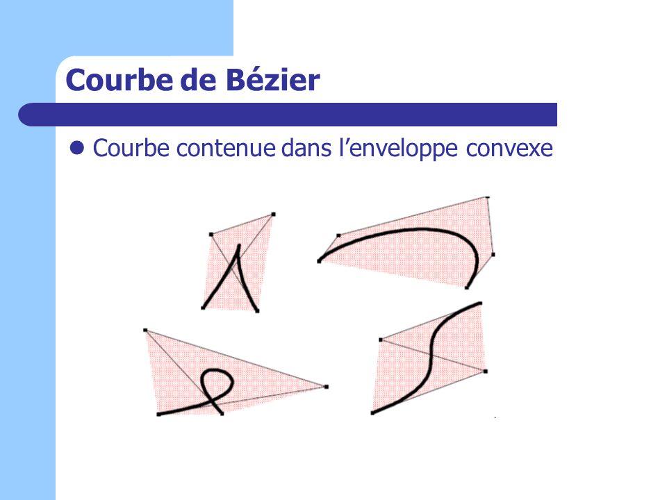 Courbe de Bézier Courbe contenue dans lenveloppe convexe