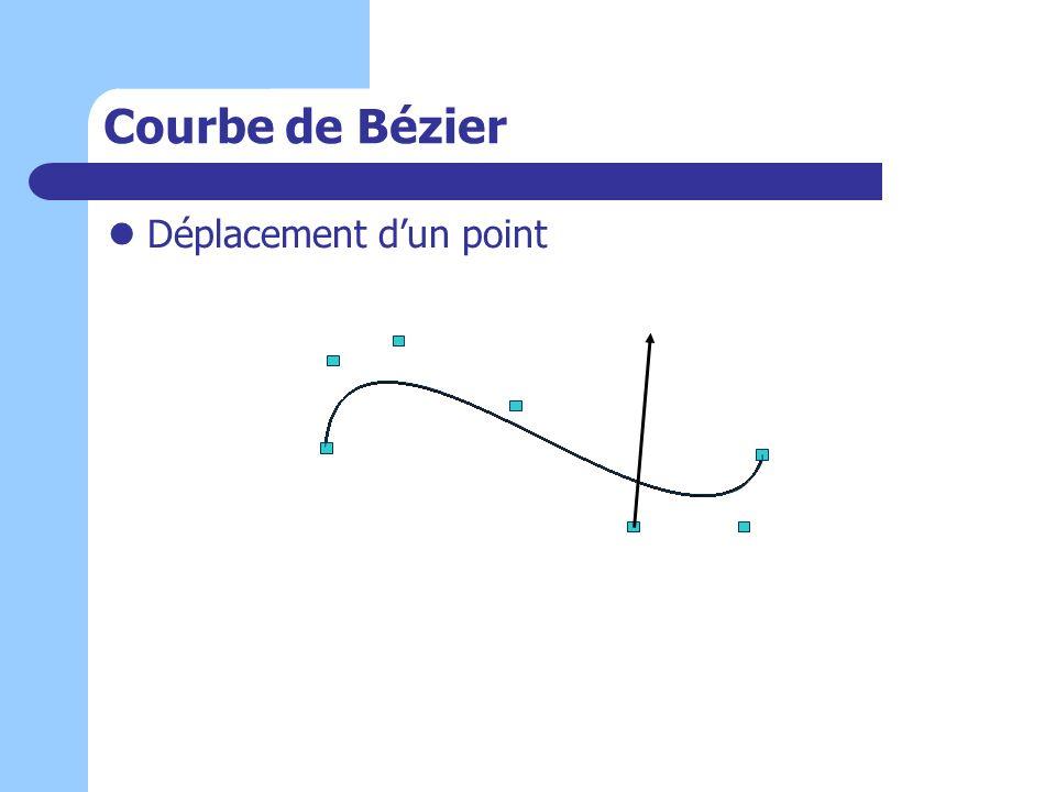 Courbe de Bézier Déplacement dun point