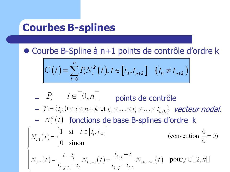 Courbes B-splines Courbe B-Spline à n+1 points de contrôle dordre k –points de contrôle – vecteur nodal. – fonctions de base B-splines dordre k