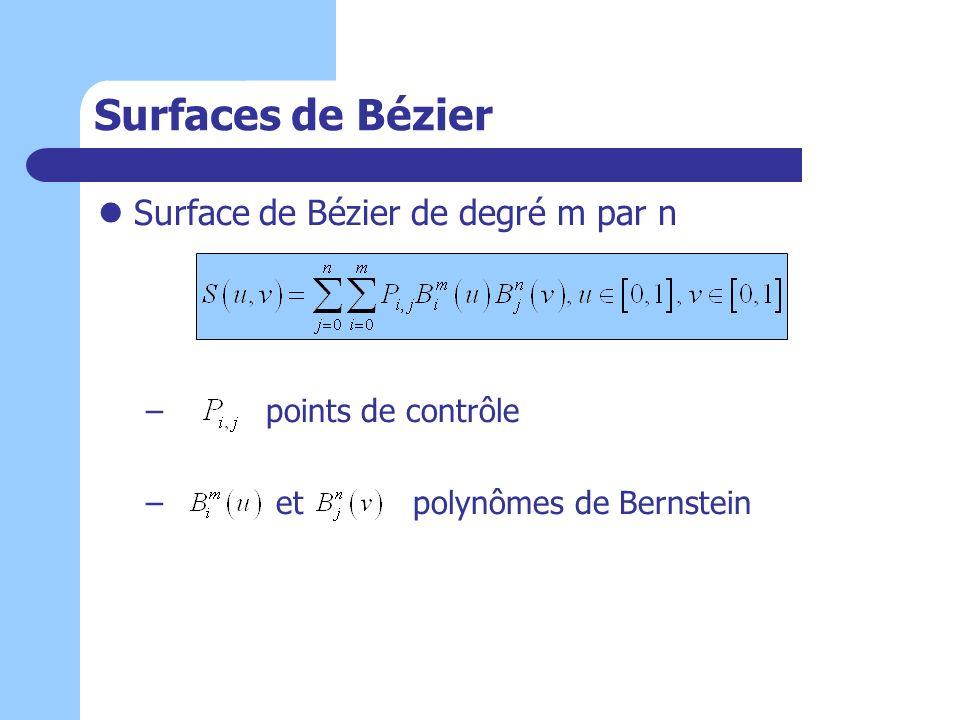 Surfaces de Bézier Surface de Bézier de degré m par n – points de contrôle – et polynômes de Bernstein