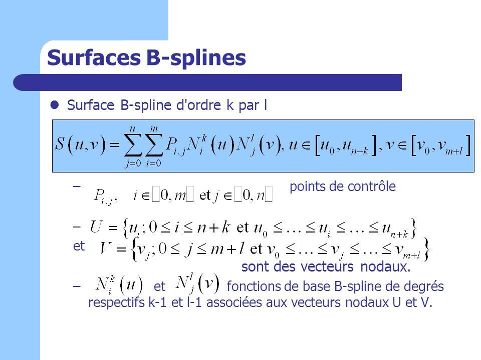 Surfaces B-splines Surface B-spline d'ordre k par l – points de contrôle – et sont des vecteurs nodaux. – et fonctions de base B-spline de degrés resp