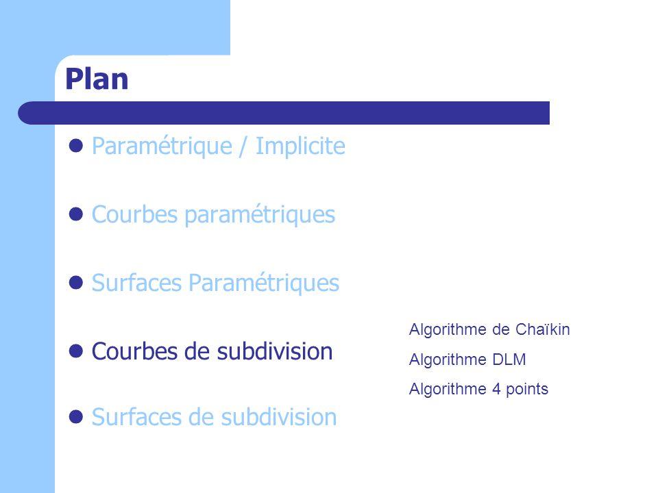 Plan Paramétrique / Implicite Courbes paramétriques Surfaces Paramétriques Courbes de subdivision Surfaces de subdivision Algorithme de Chaïkin Algori