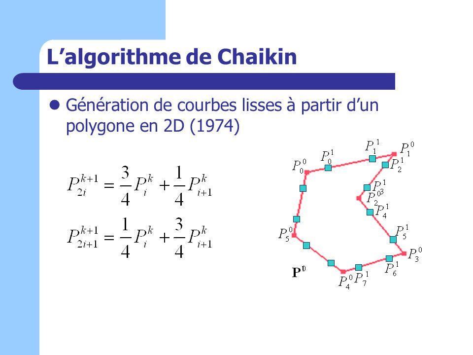 Lalgorithme de Chaikin Génération de courbes lisses à partir dun polygone en 2D (1974)