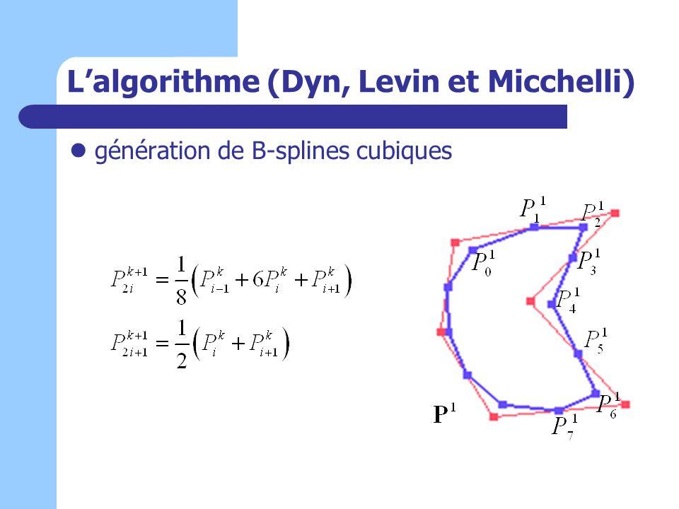 Lalgorithme (Dyn, Levin et Micchelli) génération de B-splines cubiques