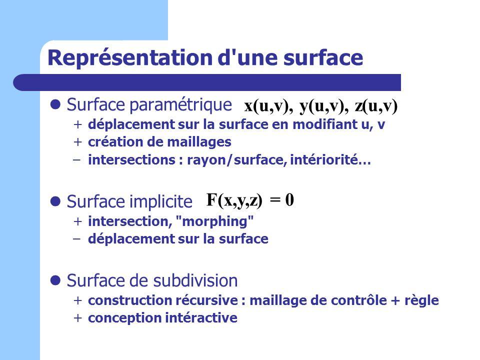 Représentation d'une surface Surface paramétrique +déplacement sur la surface en modifiant u, v +création de maillages –intersections : rayon/surface,