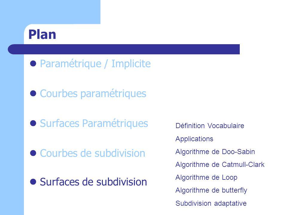 Plan Paramétrique / Implicite Courbes paramétriques Surfaces Paramétriques Courbes de subdivision Surfaces de subdivision Définition Vocabulaire Appli