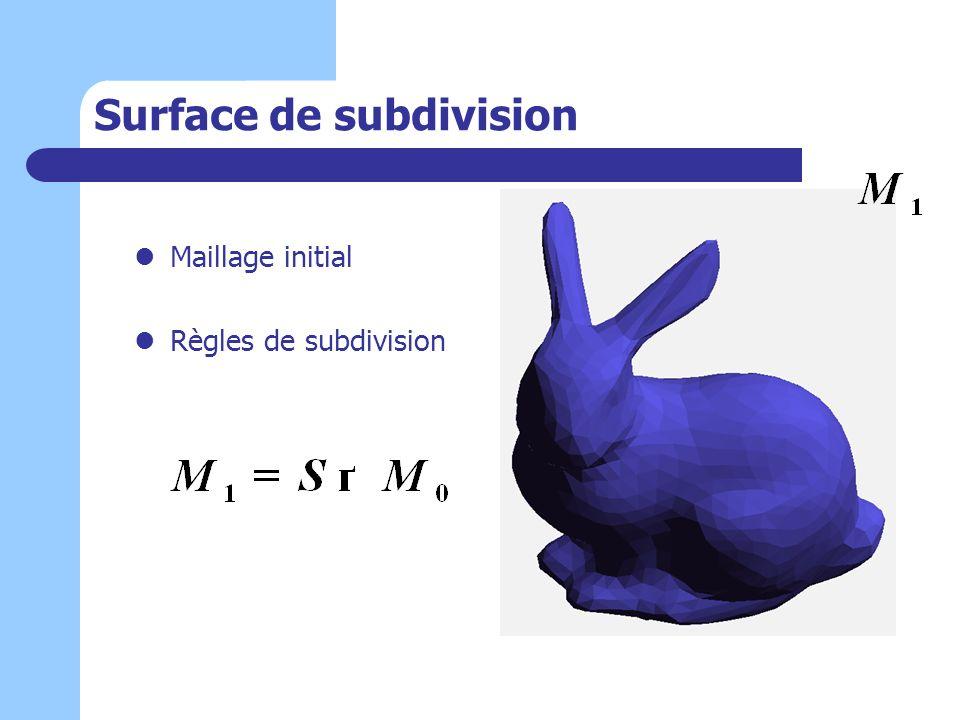 Surface de subdivision Maillage initial Règles de subdivision