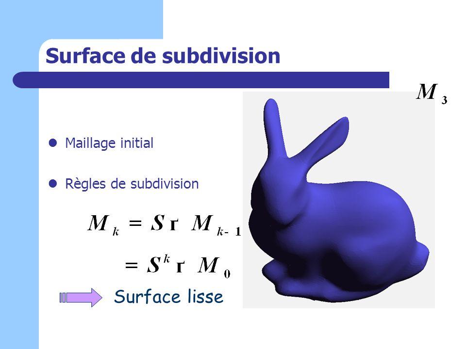 Surface de subdivision Maillage initial Règles de subdivision Surface lisse