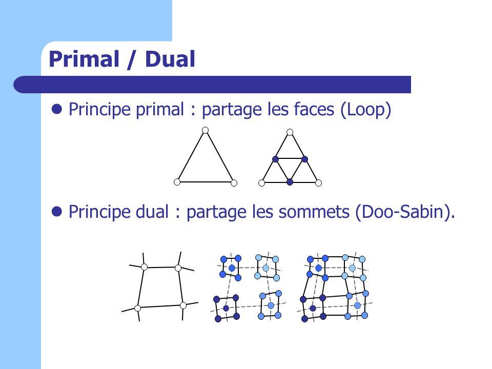 Primal / Dual Principe primal : partage les faces (Loop) Principe dual : partage les sommets (Doo-Sabin).